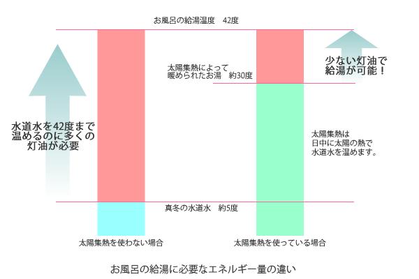 syuunetsu_energy